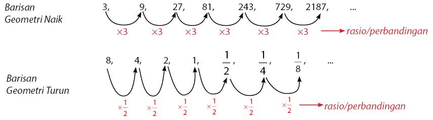 BarisanGeometri