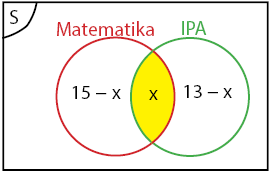 Contoh soal dan pembahasan matematika smp himpunan