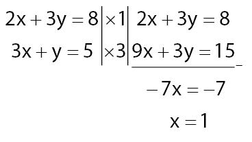 Sistem Persamaan Linear Dua Variabel (SPLDV))