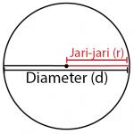 Jari-jari dan Diameter Lingkaran
