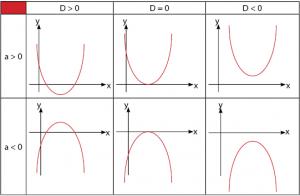 Kriteria Grafik