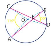 sudut dua tali busur berpotongan di dalam lingkaran
