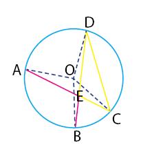 Bukti rumus sudut perpotongan dua tali busur di dalam lingkaran