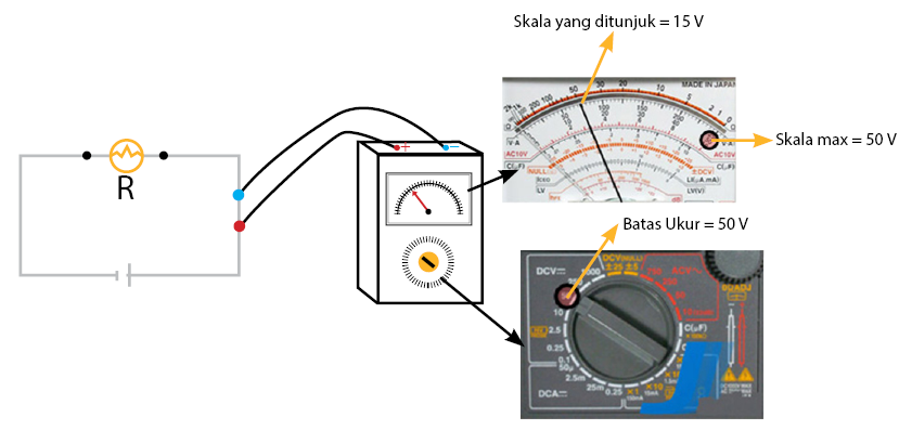 Bahas kelistrikan wiring harness part2 imageresizertool www belajar wiring diagram listrik k asfbconference2016 Image collections