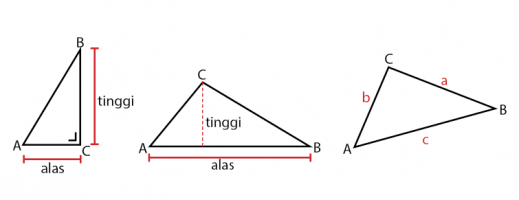 segitiga dan segi empat