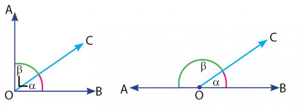 hubungan antara garis dan sudut yang terbentuk