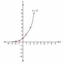 https://idschool.net/sma/matematika-sma/pengertian-eksponen/