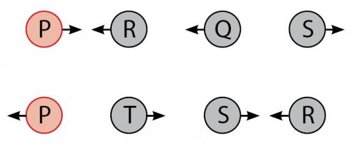 Contoh Soal Hukum Coulomb