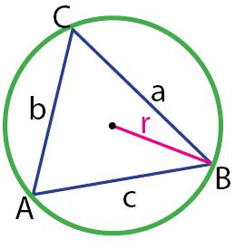 lingkaran dalam dan luar segitiga
