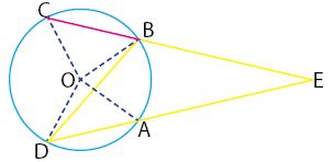 buskti sudut perpotongan antara dua tali busur di luar lingkaran