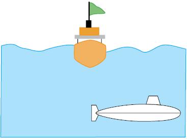 kapal laut dan kapal selam