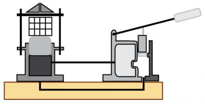 kempa hidrolik