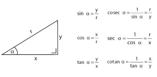 Fungsi trigonometri dan sudut istimewa pada trigonometri fungsi trigonometri ccuart Image collections