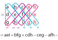 Matriks Ordo 3