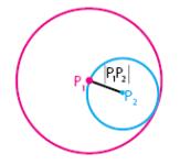 Kedua lingkaran bersinggungan di dalam lingkaran