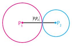 Kedua lingkaran bersinggungan di luar lingkaran