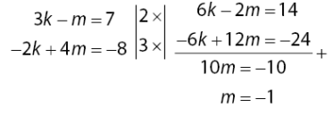 Proses substitusi nilai m pada vektor