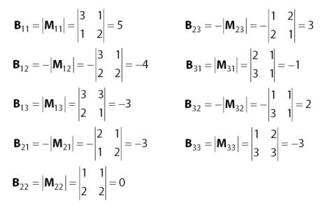 Matriks Kofaktor