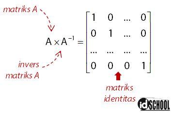 Perkalian Matriks dan Inversnya Sama dengan Matriks Identitas