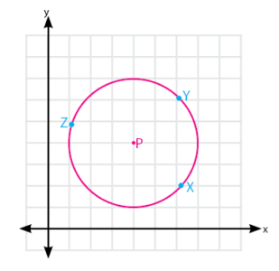 Persamaan Lingkaran Melalui 3 Titik