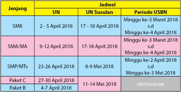 Rancangan Awal Jadwal UN 2018