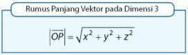 Rumus Panjang Vektor di Ruang Dimensi Tiga