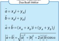Rumus Penjumlahan Dua Vektor