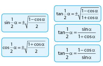 Rumus Trigonometri Sudut Pertengahan