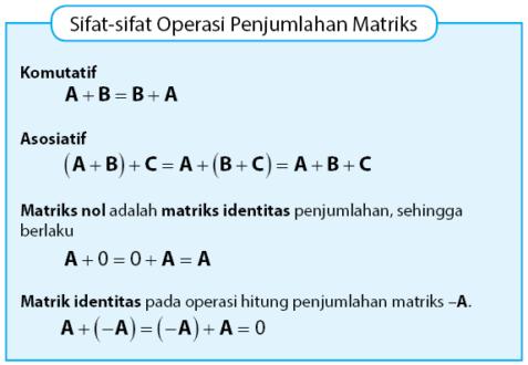 Sifat-sifat operasi penjumlahan matriks