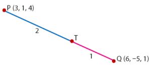 Perbandingan Vektor Dalam Dan Luar Idschool