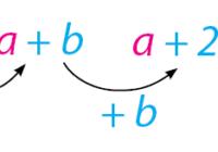 Rumus Barisan Aritmetika dan Geometri