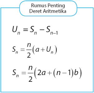 Rumus Barisan Aritmetika dan Geometri | idschool