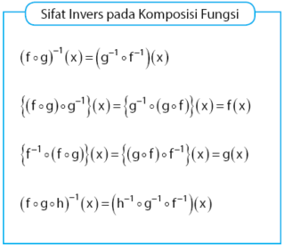 Sifat Fungsi Invers