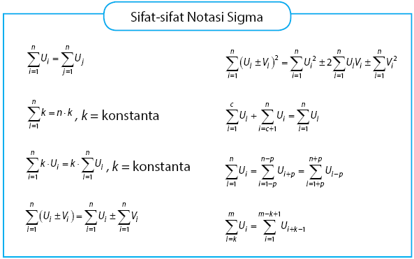 Sifat-sifat notasi sigma