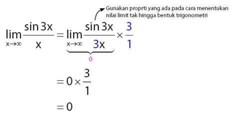limit tak hingga bentuk trigonometri