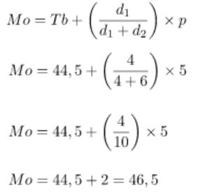 Contoh Perhitungan Modus dari Data Kelompok