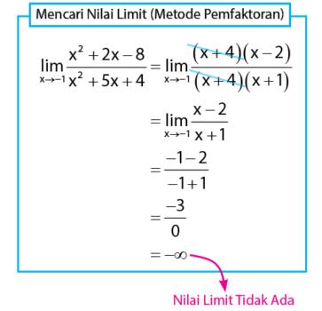 mencari nilai imit fungsi metode pemfaktoran