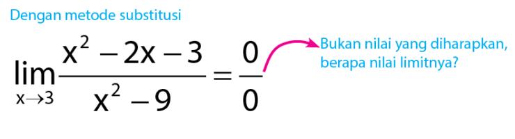 mencari nilai limit fungsi metode pemfaktoran