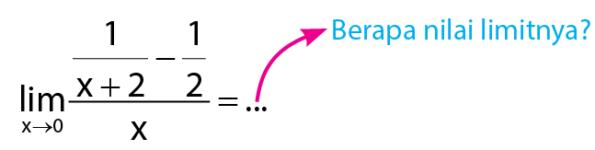 Nilai limit fungsi metode penyebut yang sama