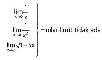 Nilai limit fungsi tidak ada