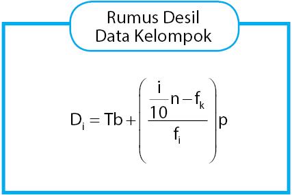 Rumus Desil Data Kelompok