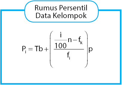 rumus persentil data kelompok