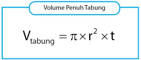 rumus volume tabung