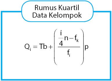 rumus kuartil data kelompok