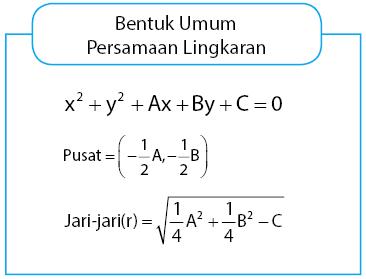 persamaan umum lingkaran