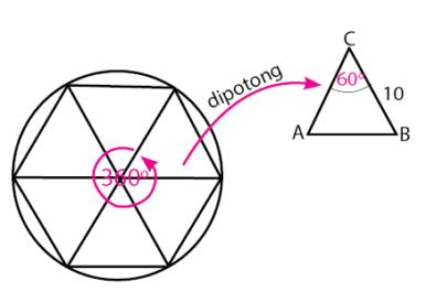 cara menghitung luas segitiga sembarang