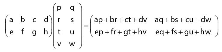 kriteria matriks yang dapat dikalikan