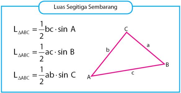 luas segitiga sembarang