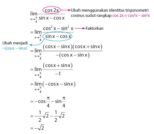 contoh soal limit fungsi trigonometri