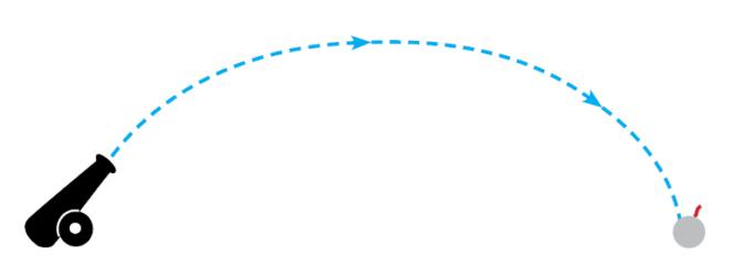 lintasan parabola